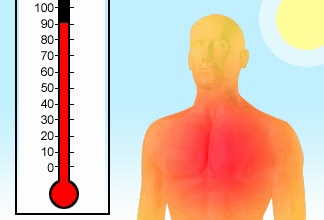 Heat Illness Prevention- Cal OSHA Revises its Standards