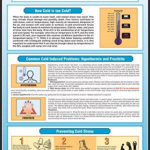cold stress safety poster