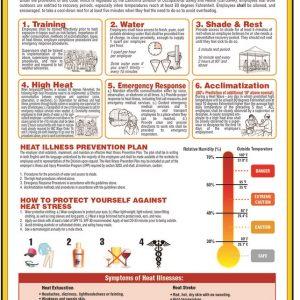 Heat Illness Prevention poster for California businesses