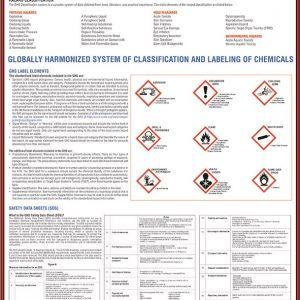 Safety poster for hazard communication standard