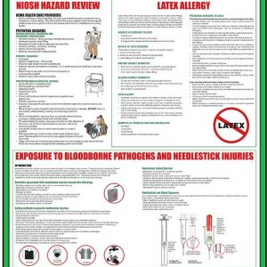 home healthcare provider safety poster