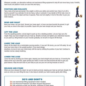 poster showing safe lifting techniques at work