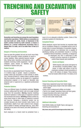 trenching and excavation safety poster
